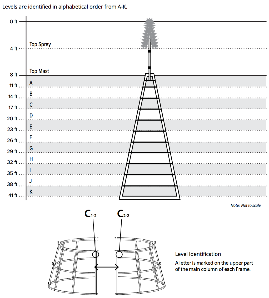 Giant Everest Tree Installation All American Christmas Co Led Wiring Diagram Multiple People